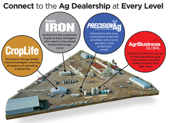 Connect to the Ag Dealership at Every Level